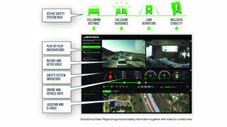 Integrated video safety systems help minimize the need for vehicle maintenance