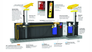 MOD35 Modular Heavy-Duty Inground Lift