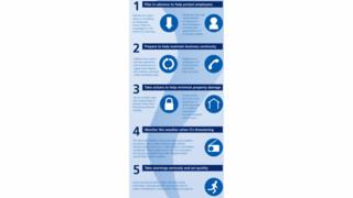 Five tips to becoming tornado-aware