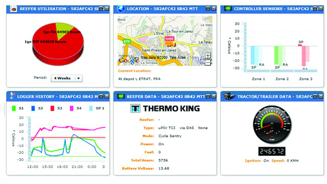 ThermoKing_TracKing.541095dda1c1a.png