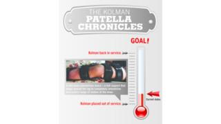 The Kolman Patella Chronicles – The Beginning
