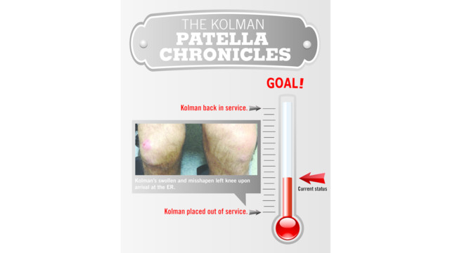 The Kolman Patella Chronicles – The ER