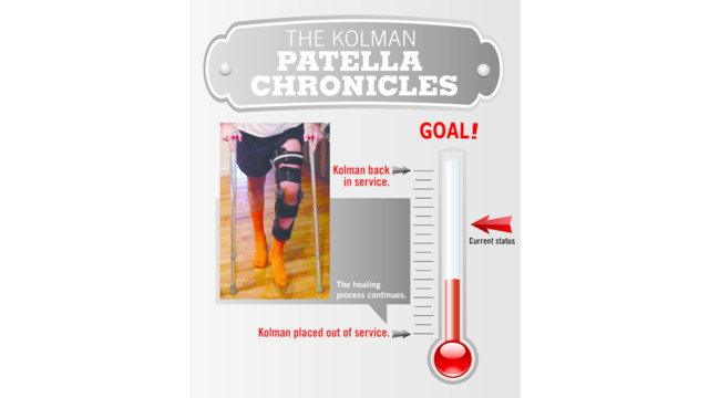 The Kolman Patella Chronicles – The Cause and the Treatment