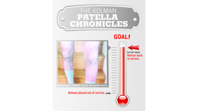 The Kolman Patella Chronicles – The Out-of-Service Order is Rescinded