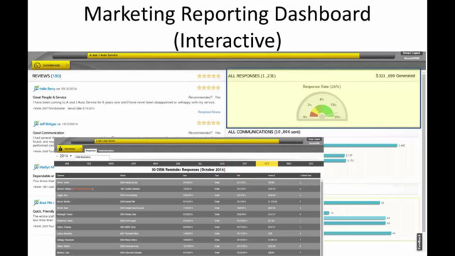 Mitchell 1 SocialCRM Manager SE Integration Video