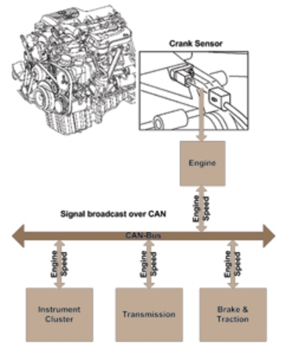 Sprinter Electrical Systems 2011 Dodge Electric Ke Wiring Diagram