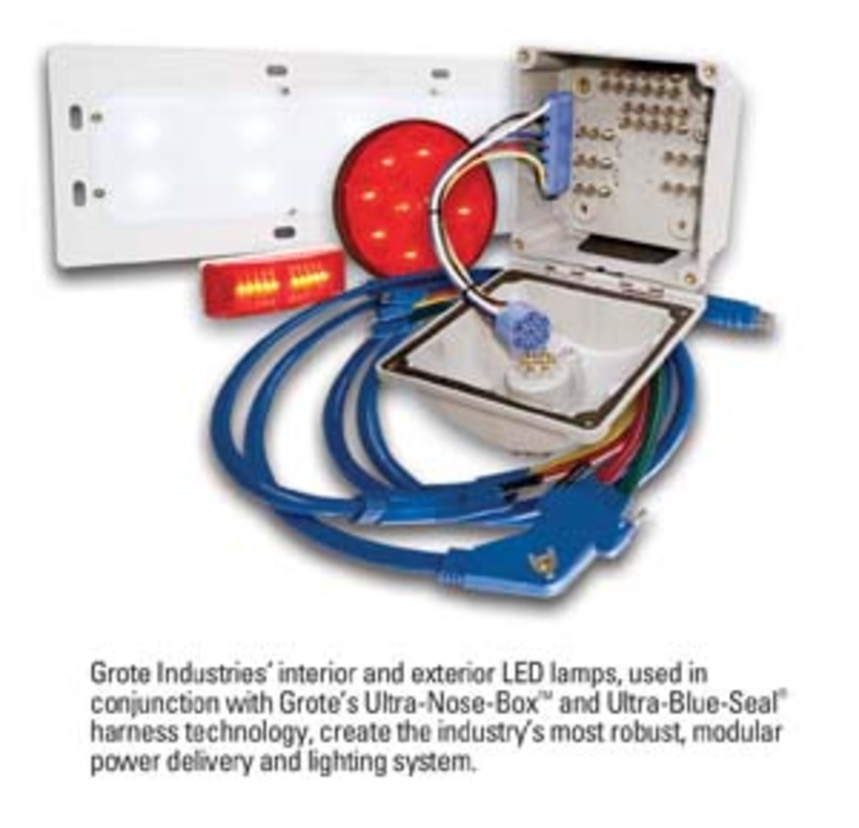 Blueprint To Effective Body Maintenance Grote Wire Harness