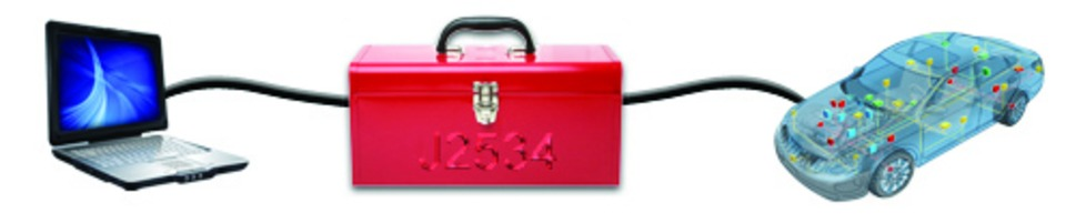 Drew Technologies J2534 Toolbox in Computers and Software