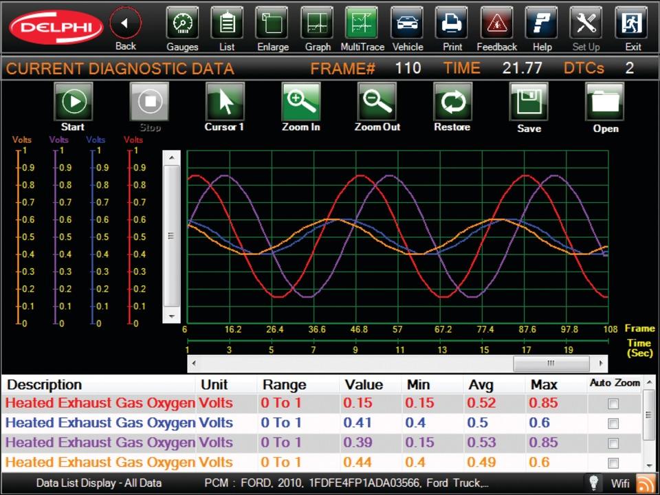 Delphi Automotive LLP Delphi Diagnostics Scan Tool in