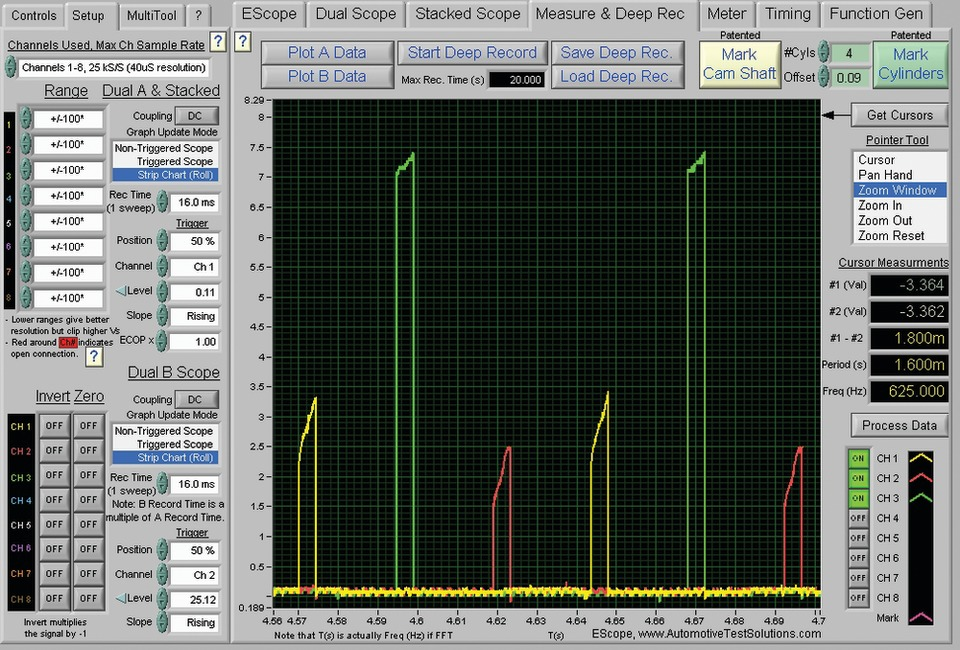 Shocking ignition diagnostics tool briefing