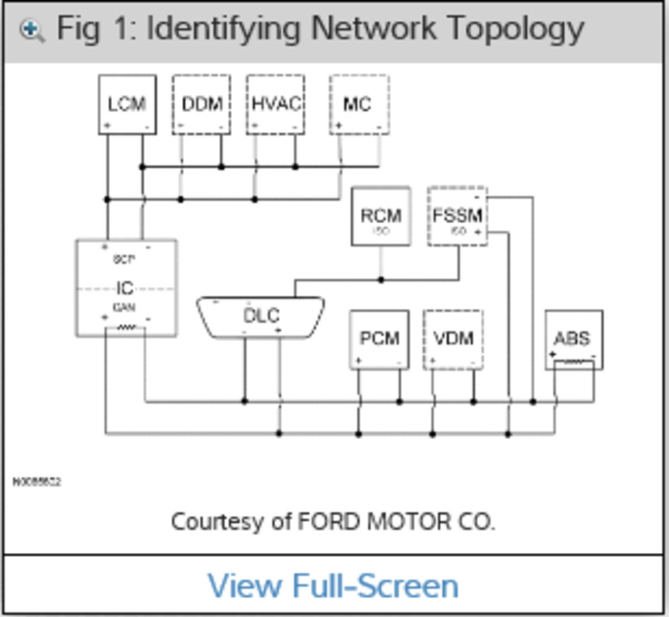 Tool Briefing Can Bus Communication Failure Typical Alternator Wiring Diagram As Well Power Distribution One For Product Information On The Snap Diagnostics Solus Edge Scan Visit 12010807