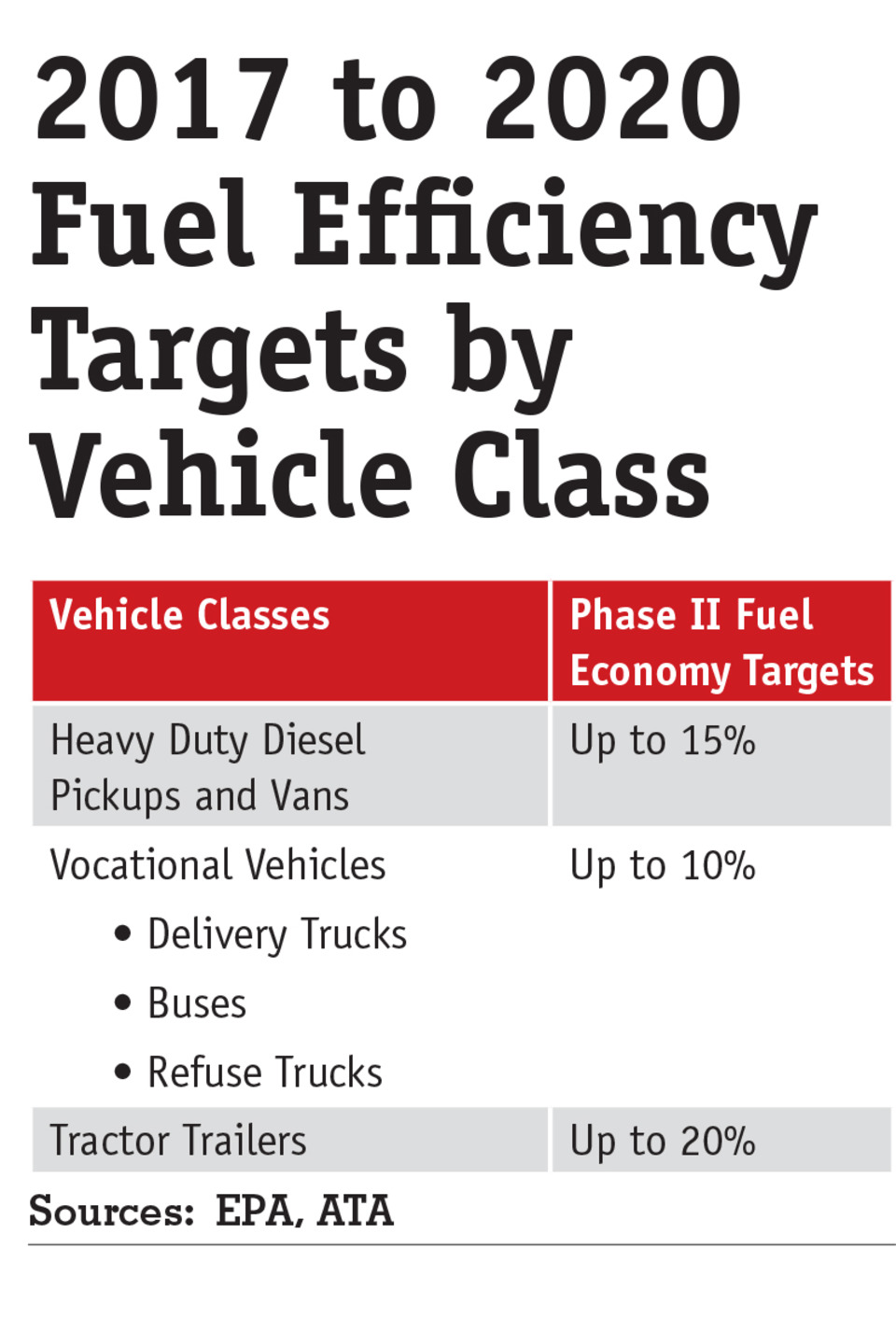 Clean diesel engines are entering the era of enhanced fuel ...