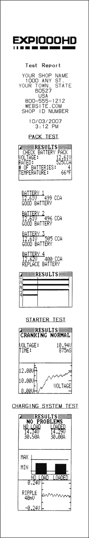 Tech Tip Three Steps To Ensure Effective Commercial Vehicle Battery Lismore Diagnostic Electrical Parts Charging Systems Alternator The Midtronics Exp 1000 Hd Heavy Duty Expandable Platform Printout Show Caption Hide