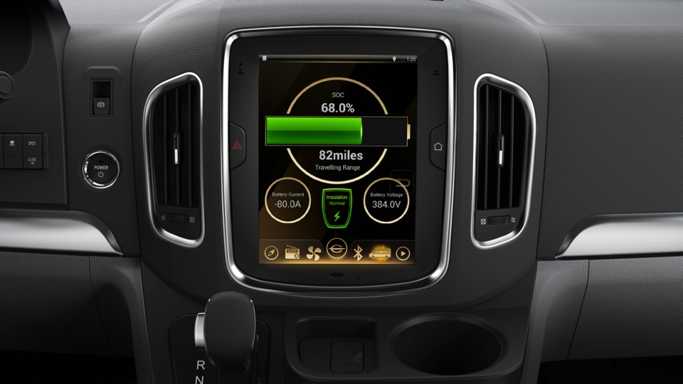 Driving trends in commercial electric vehicle spec ing and - Commercial van interiors locations ...