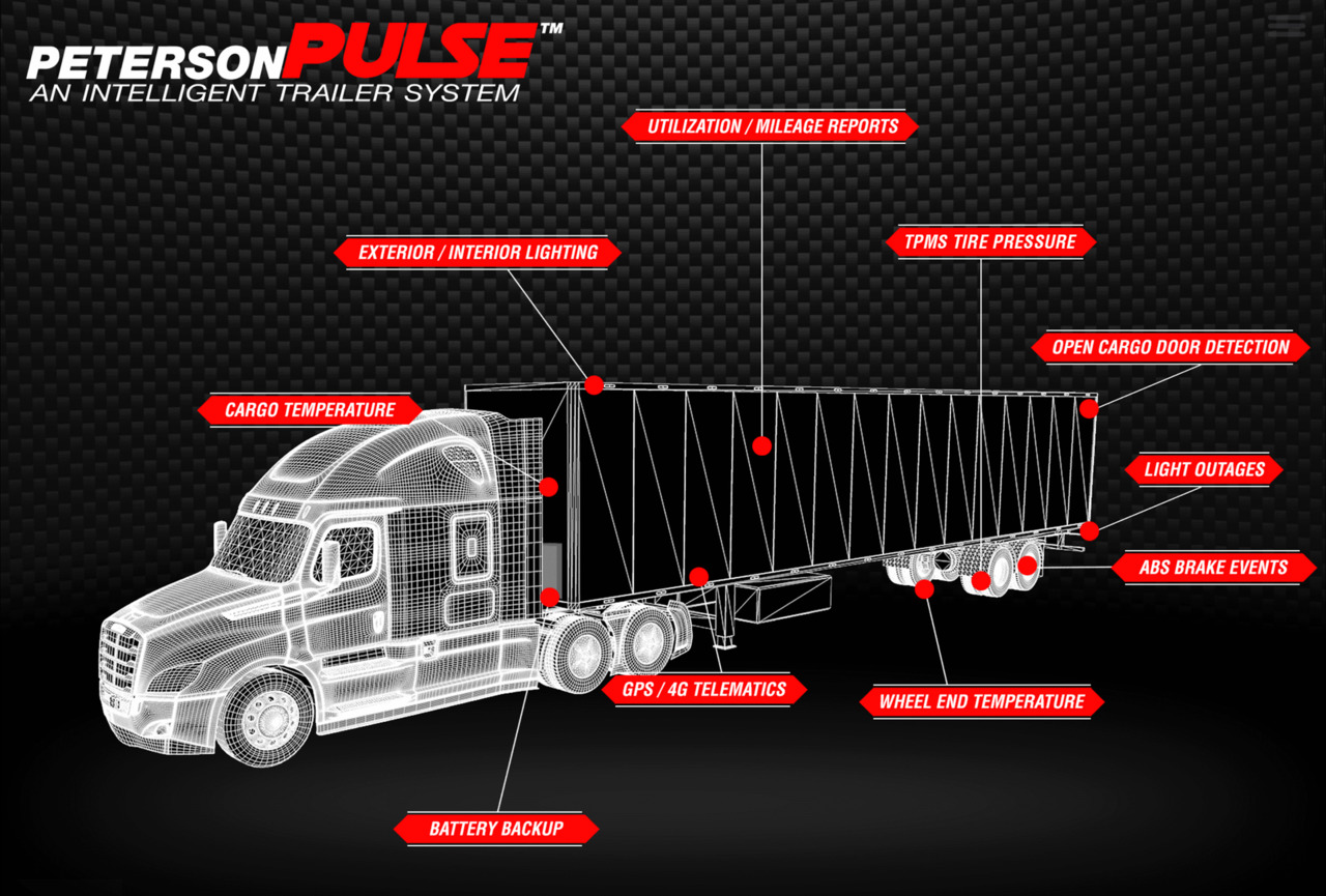 Trailer telematics help improve safety for semitrailers
