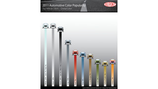 White and silver most popular car colors in the world