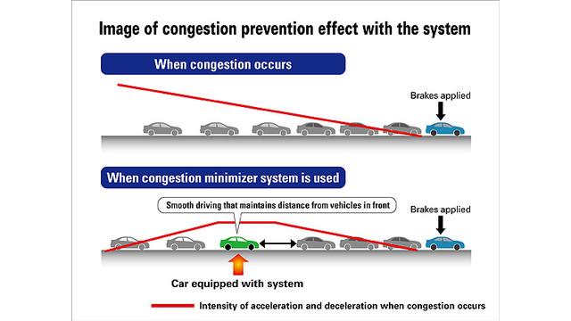 honda-traffic-congestion.jpg
