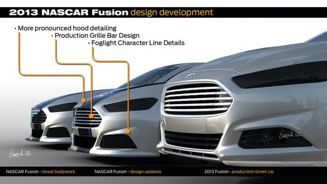 nascar-2013-development-5_10729290.psd
