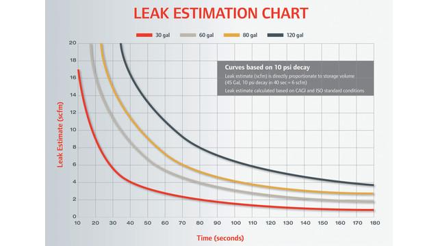 ir-chart_10742401.psd
