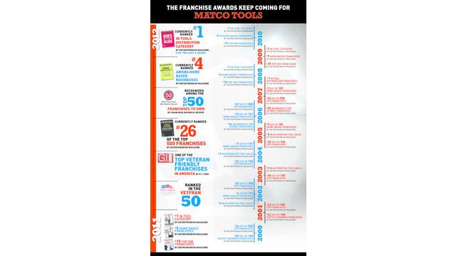 matcotools-infographic-rev_10771419.psd