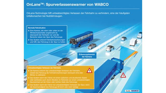 wabco---onlane-eng-press-graph_10781185.psd