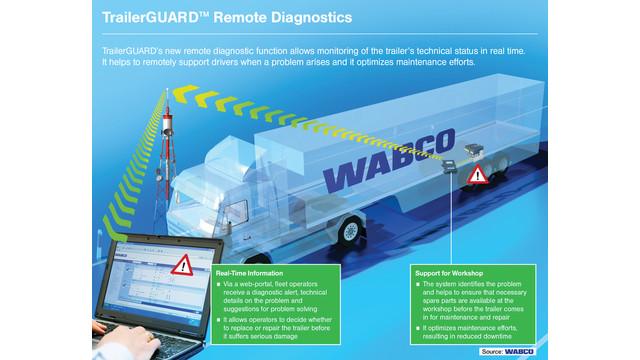 wabco---remotediagnostics-eng-_10784912.psd