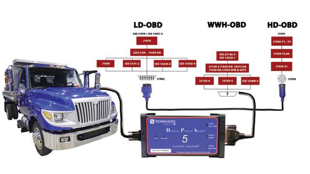 nov-dec-dg-technologies---grap_10823318.psd