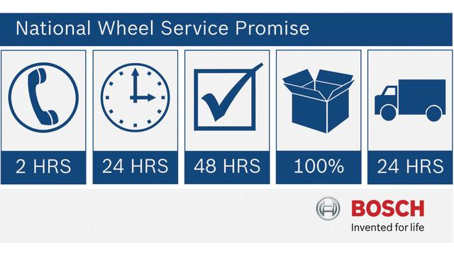 bosch-national-wheel-service-p_10839997.psd