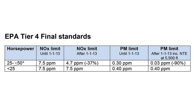 epa-tier-4-final-standards-cha_10843593.psd