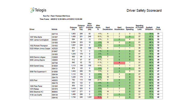 telogis---driver-scorecard_10844973.psd