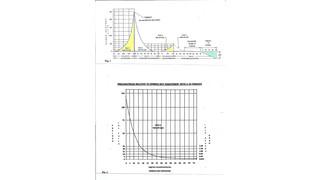 Controlled Preload for Tapered Roller Bearing Adjustment