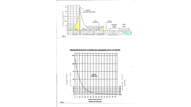 AL-G---TMC-Technical-Paper---graphs.jpg