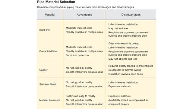 piping-material-chart_10888190.psd