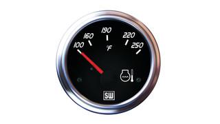 Gauge Line gauges
