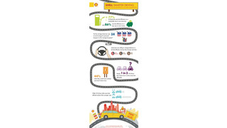 Shell research busts myths about drivers' views of fuel efficiency