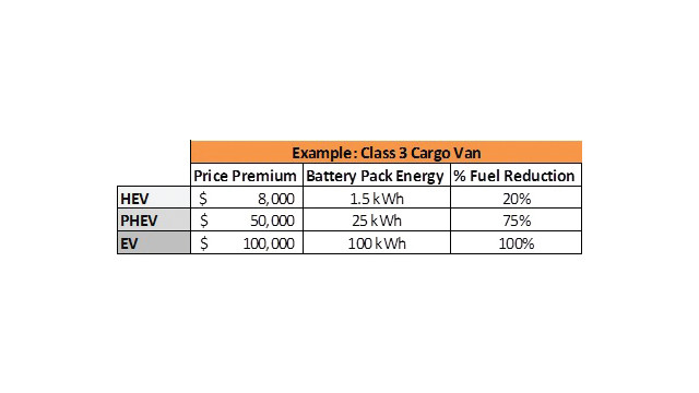 table-approximate-price-premiu_10913097.psd