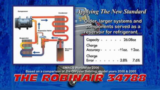 Robinair Refrigerant Recovery and Recharging Unit Video