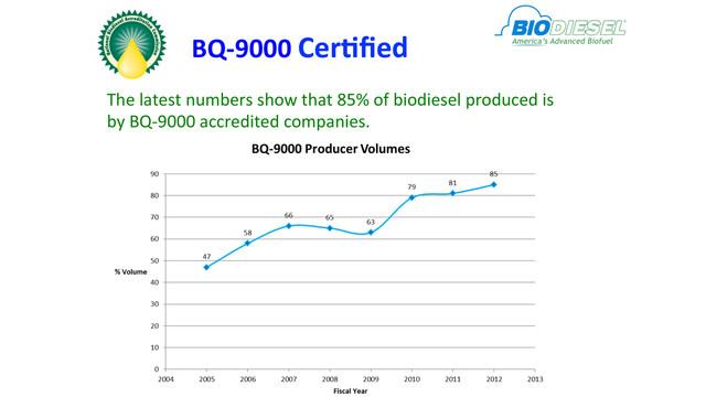 biodiesel-graphic---erin_11221922.psd