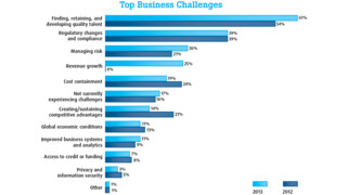 The growing need for improved hiring practices