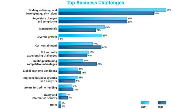 hireright-top-business-challen_11290375.psd