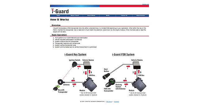 i-guard-web_11327396.psd