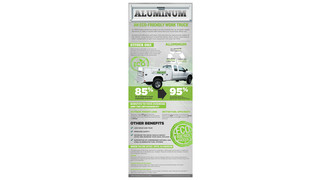 Benefits of an aluminum work truck