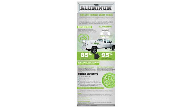 Benefits of an aluminum work truck