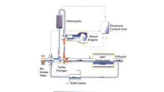 EGRT® or Exhaust Gas Recirculation Technology diesel retrofit system
