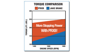 PRXB exhaust brake replacement units