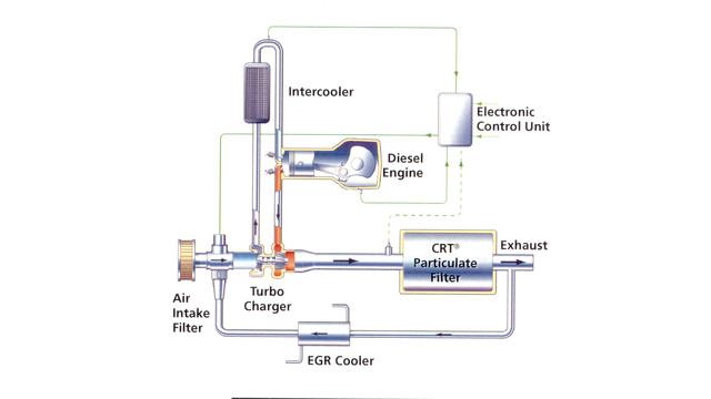 egrtorexhaustgasrecirculationtechnologydieselretrofitsystem_10127105.tif