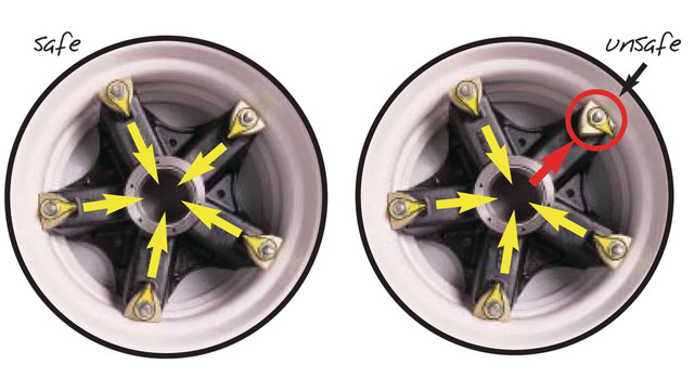 Wheel-Check System