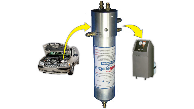 Dual Automatic Recycle Guard (DARG)