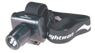 Pro2020 Headlamp