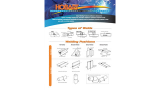 Welding Types and Positions poster